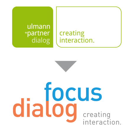 Integration Ulmann+Partner Dialog